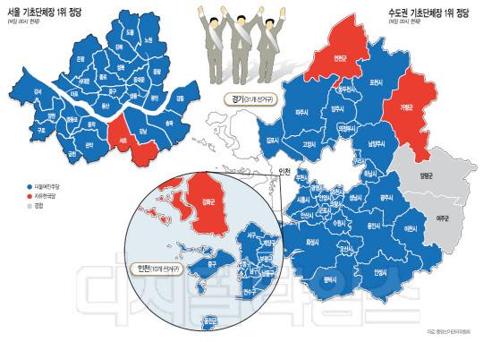 부·울·경까지 뒤집은 민심… 지방권력 지도 새로 그렸다